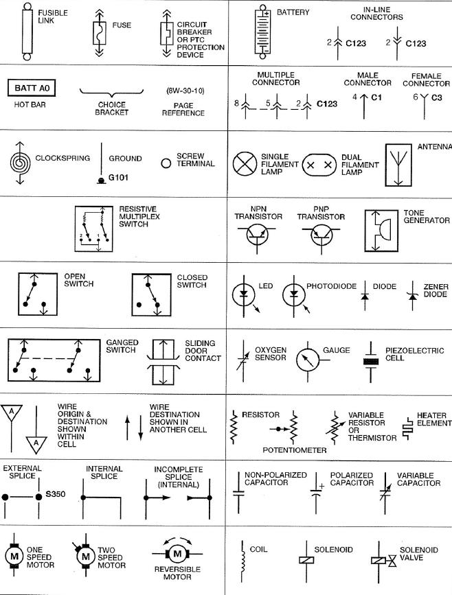 chrysler wiring diagrams symbols identify blog about wiring diagrams rh clares driving co uk Automotive Wiring Symbols Basic Electrical Wiring Symbols