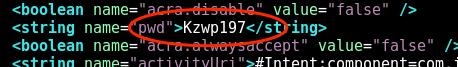 Figure 1: User Password