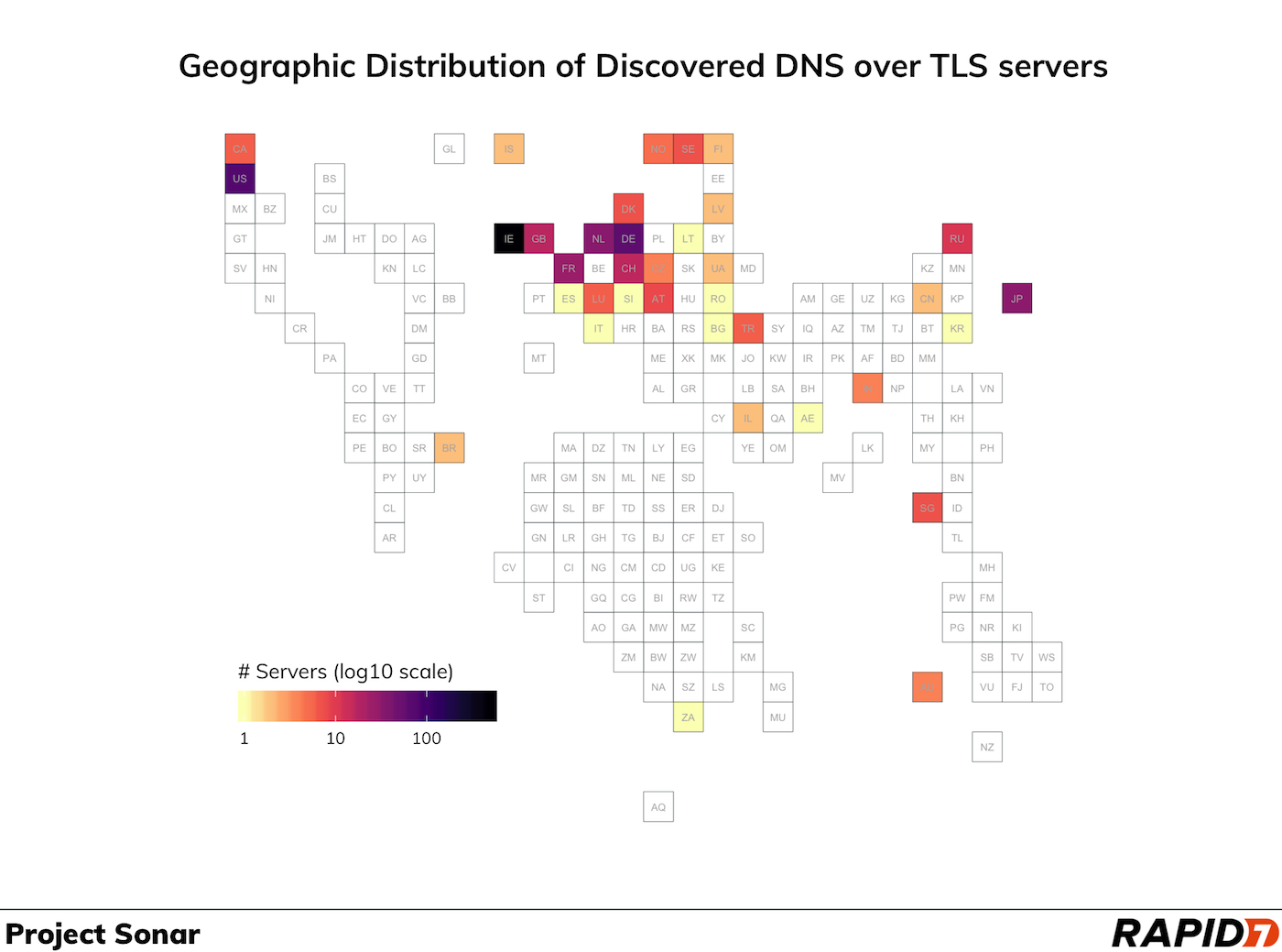 Researching the Landscape of DNS over Transport Layer Security (TLS)