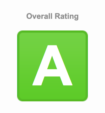 overall-rating-a-rapid7-blog-3
