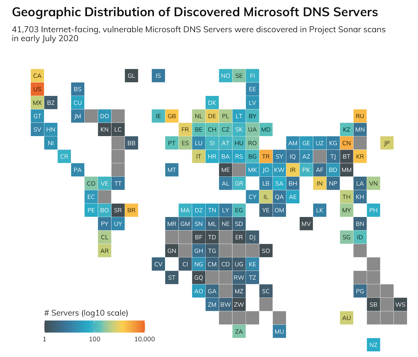 Exposure analysis: Windows DNS Server RCE Vulnerability (CVE-2020-1350)