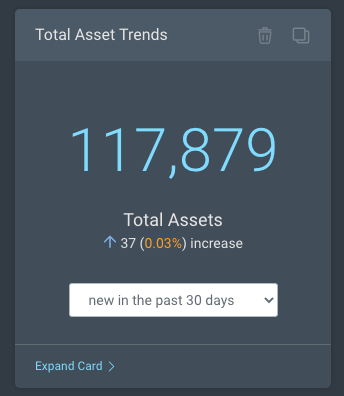 Total asset trends dashboard card in Rapid7 InsightVM