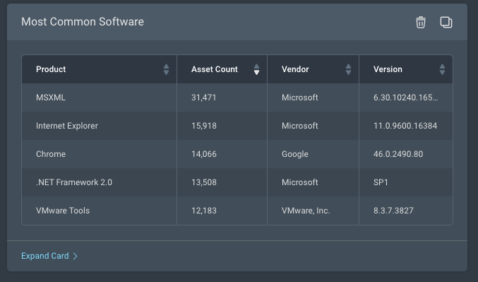 Most common software dashboard card in Rapid7 InsightVM