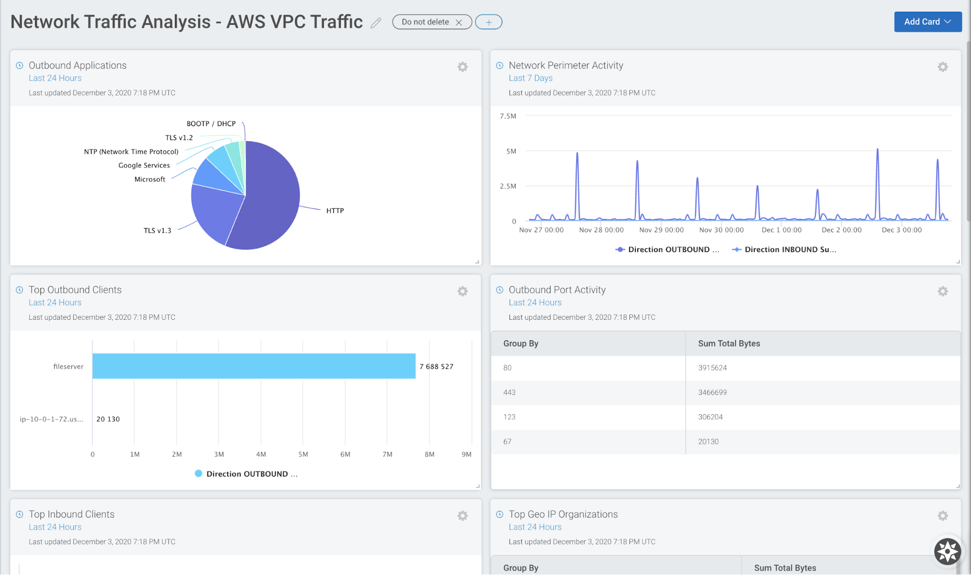 A look at Network Traffic Analysis dashboards available in Rapid7's SIEM tool, InsightIDR.