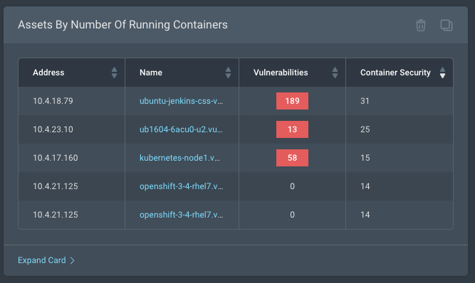 Assets by number of running containers dashboard card in Rapid7 InsightVM