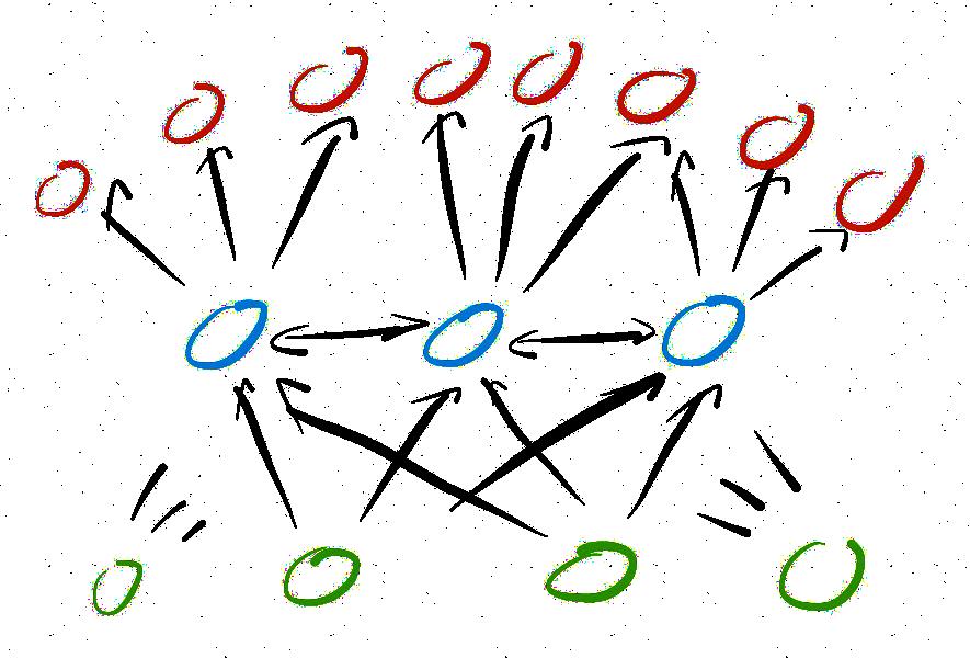 Synchronizing Clocks In a Cassandra Cluster