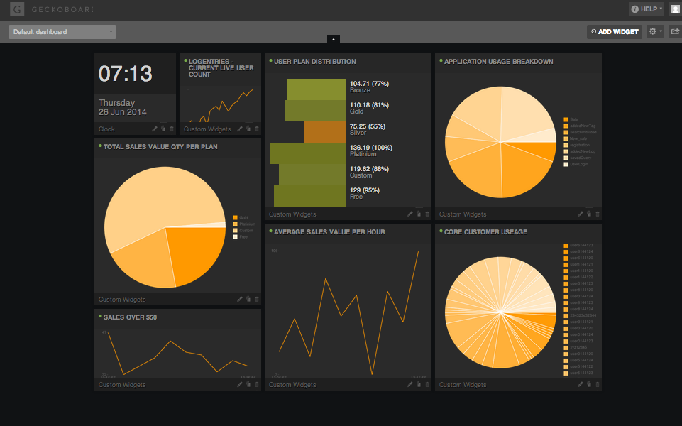 Centralized log management dashboard