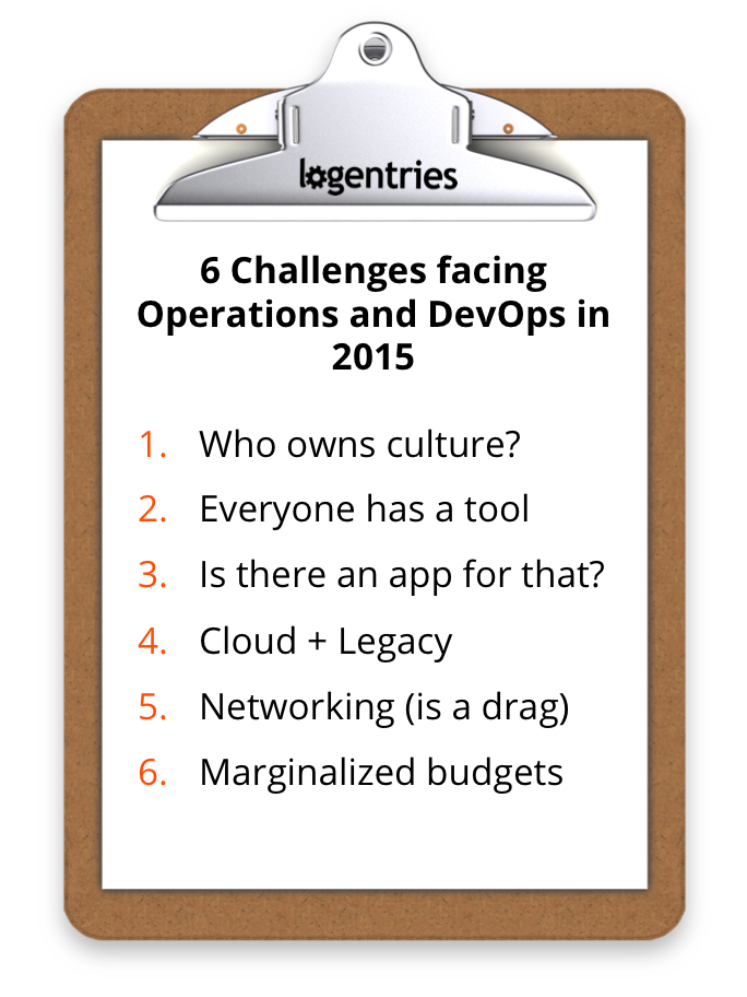 challenges facing operations and devops