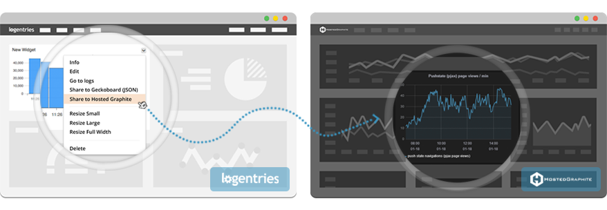 Logentries hosted Graphite integration