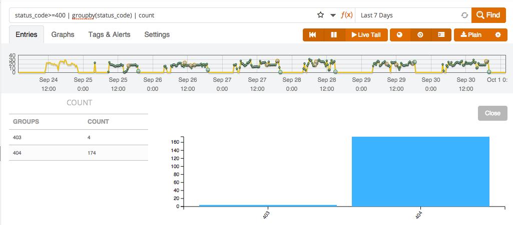 Nginx logs KVP status codes