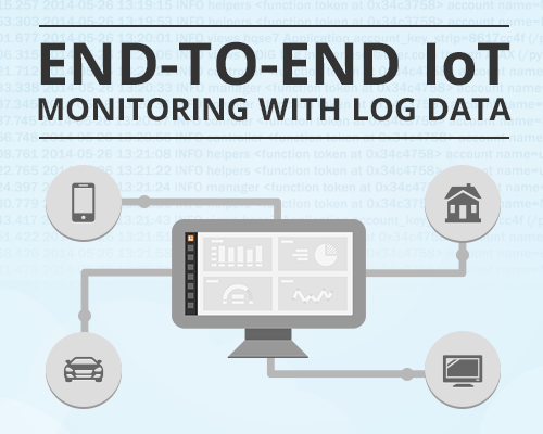 exploring-IoT-using-a-log-service-part-1
