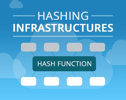 Hashing Ingrastructures