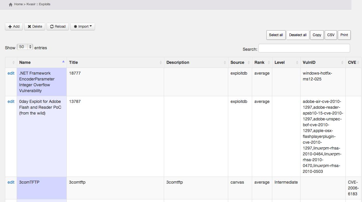 Kvasir: Penetration Data Management for Metasploit and Nexpose