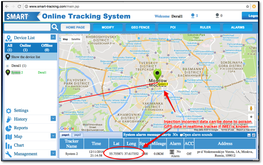 Figure 9: Real time tracking data poisoned