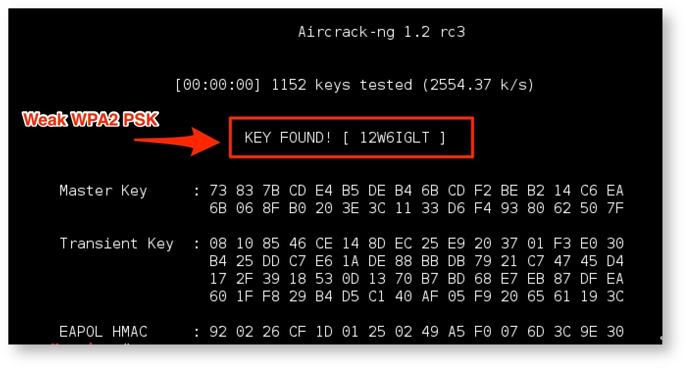 Figure 13: Bruteforce cracking of the WPA2 pre-shared key