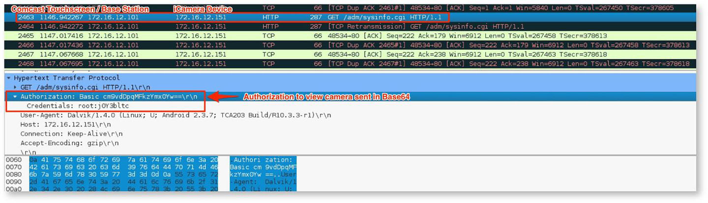 Figure 14: ARP Spoofing to capture Base64 credentials