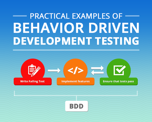 What is bdd behavior driven development testing malvernweather Choice Image