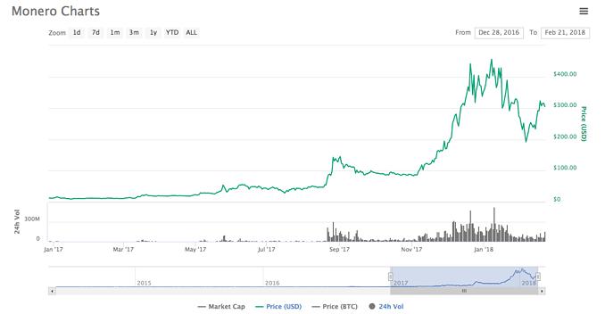 monero-price-chart.png